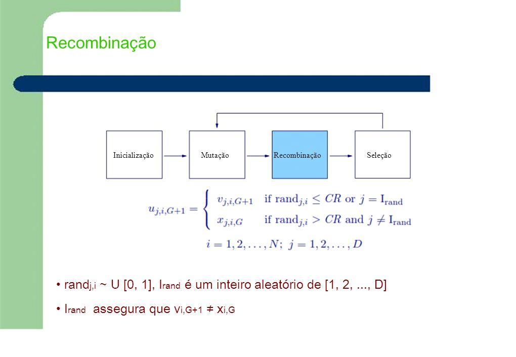 Recombinação Inicialização. Mutação Recombinação Seleção.    • randj,i ∼ U [0, 1], Irand é um inteiro aleatório de [1, 2, ..., D]